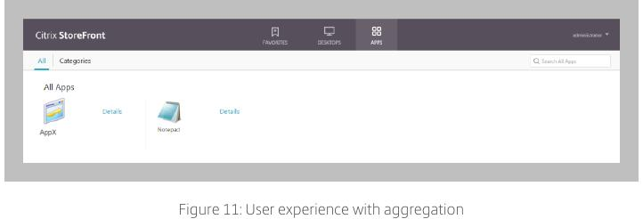 citrix:citrix_consulting_methodology_user_expierence_with_aggregation.jpeg