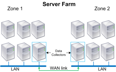 ps-data-collectors-wan-2.png